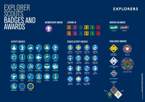 Explorers Badges